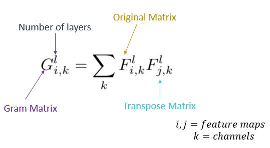 Gram matrix equation