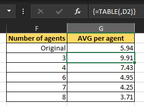 Populating a single-variable data table