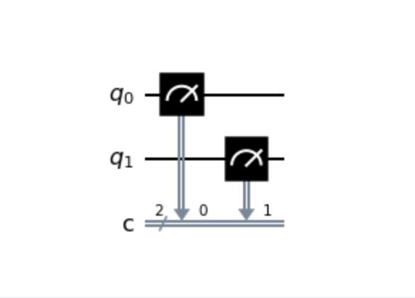 Basic quantum circuit diagram
