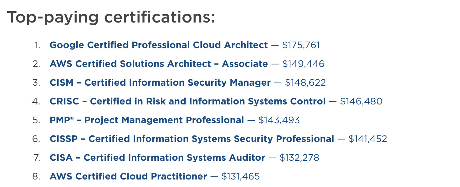 Top-paying certifications