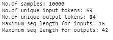 output summary