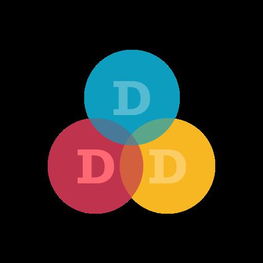 Domain Driven Design Pluralsight